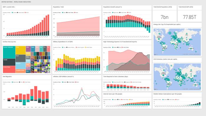 Power BI Series # 1 – Visualizing Interesting Data AroundUs