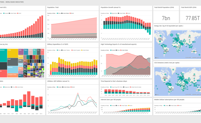 Power BI Series # 1 – Visualizing Interesting Data Around Us